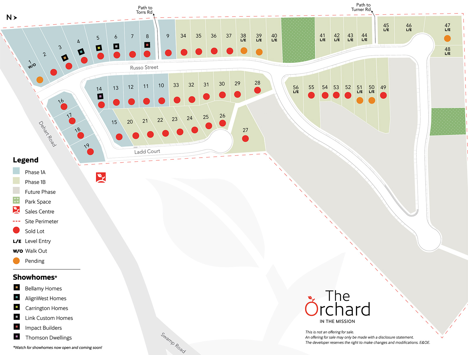 The Orchard Kelowna - Available Lots in Kelowna Mission